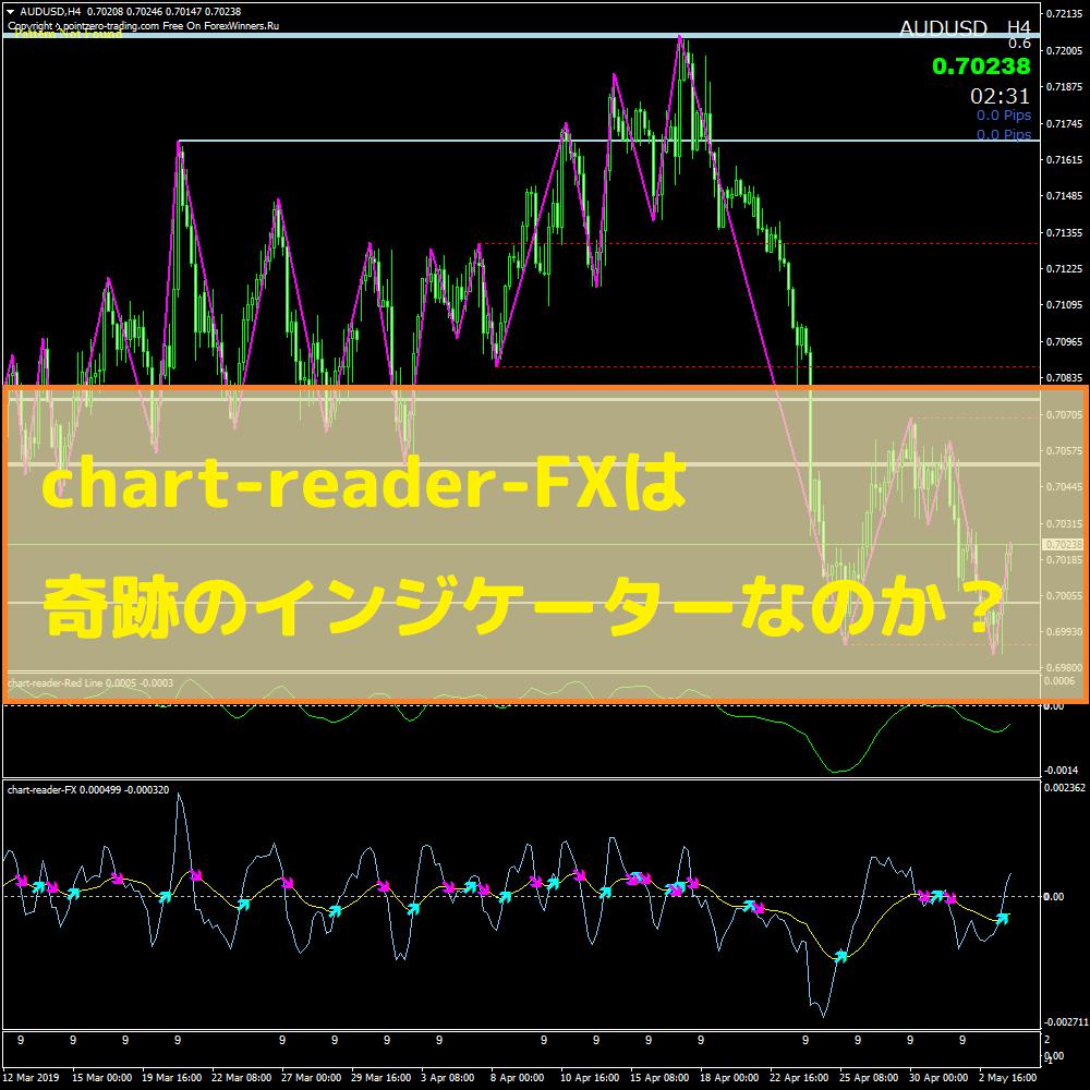 chart-reader-FXは奇跡のインジケーターなのか?