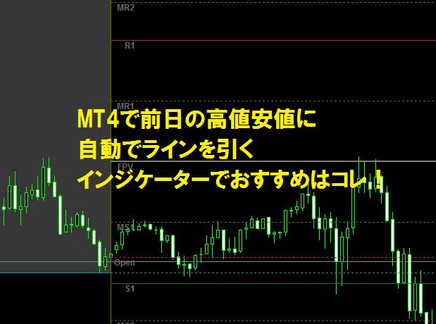MT4で前日の高値安値に自動でラインを引くインジケーターでおすすめはコレ!