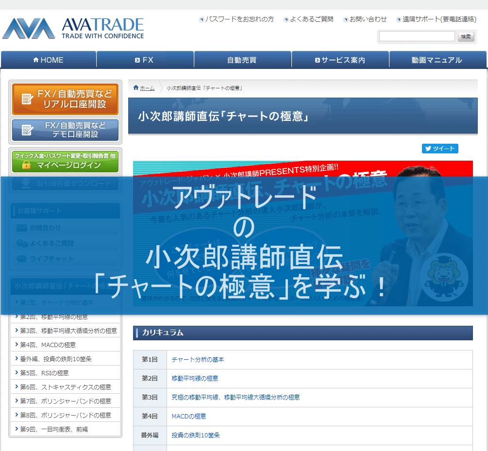 アヴァトレードの小次郎講師直伝「チャートの極意」を学ぶ!