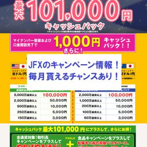 JFXのキャンペーン情報!毎月貰えるチャンスがあります!