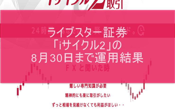 ライブスター証券「iサイクル2」の8月30日まで運用結果