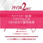 ライブスター証券「iサイクル2」の9月6日まで運用結果