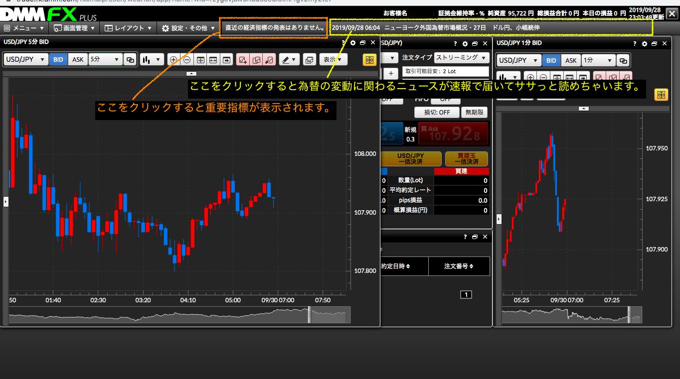 DMMFXの便利なツール画面