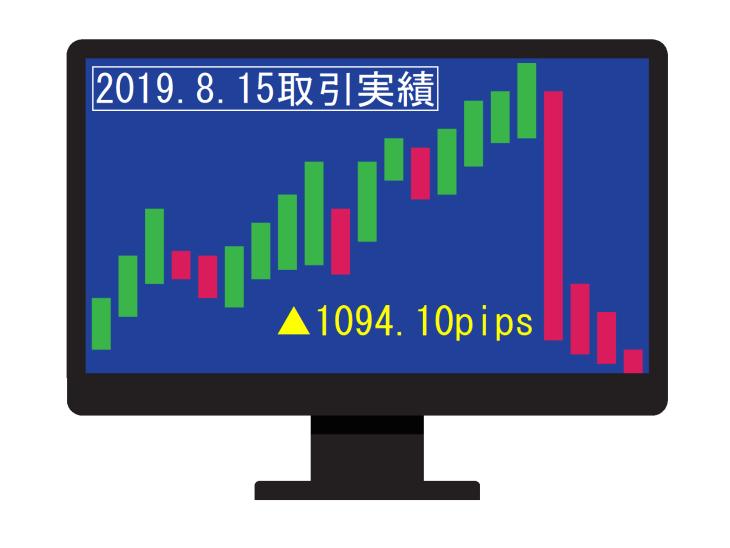 EAの日別取引実績は▲1094.10pips【2019年8月15日】
