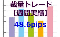 裁量トレード週間実績【2020.8.10~】