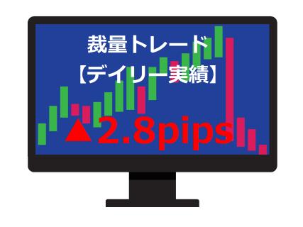 裁量トレード2020.8.27実績