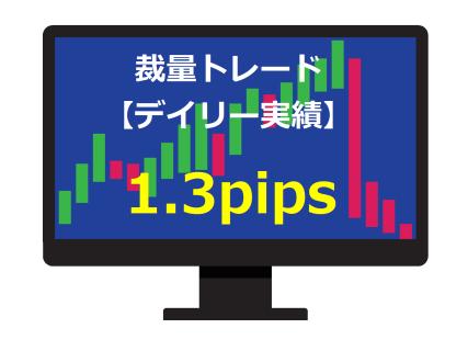 裁量トレード2020.8.13実績