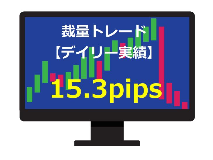 裁量トレード2020.8.17実績