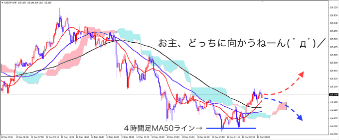 usdjpy_5m_1213_before2