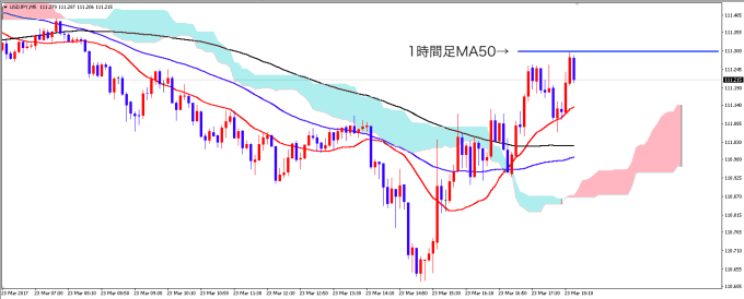 usdjpy_0324_m5_before