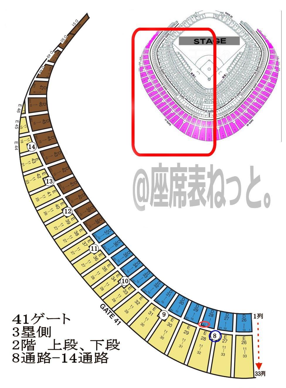 東京ドーム 41ゲート 3塁側  2階上段 8から14通路 2階下段 8から14通路 詳細座席表
