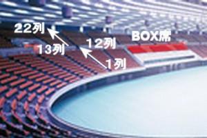 スタンド席の列とBOX席