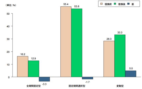 data_karikae_kinri_type_1