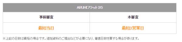 flat35_shinsakikan_2