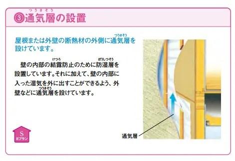 その3.通気層の設置