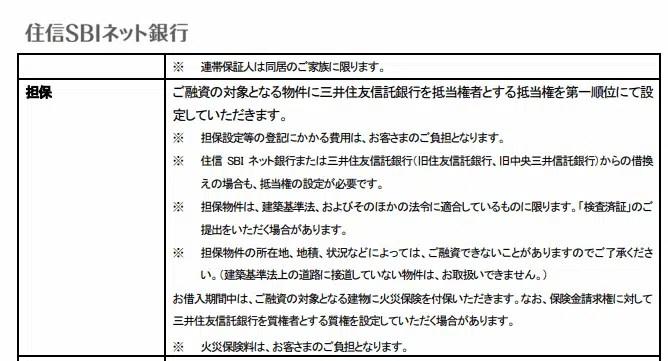 例:住信SBIネット銀行/住宅ローン