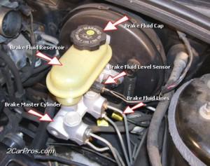 ブレーキオイル(フルード)交換費用・交換時期・目安・寿命・工賃相場 | 車検対策・あなたの車の車検を安く!
