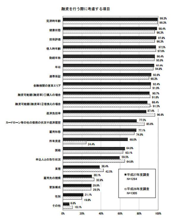 loan-2014-survey-6