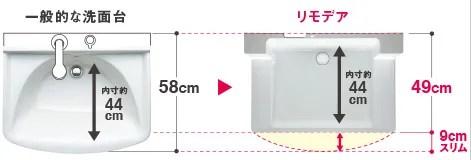 容量タップリの洗面ボウル