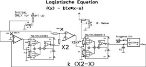 Logistic Equation an Analog Computer Module