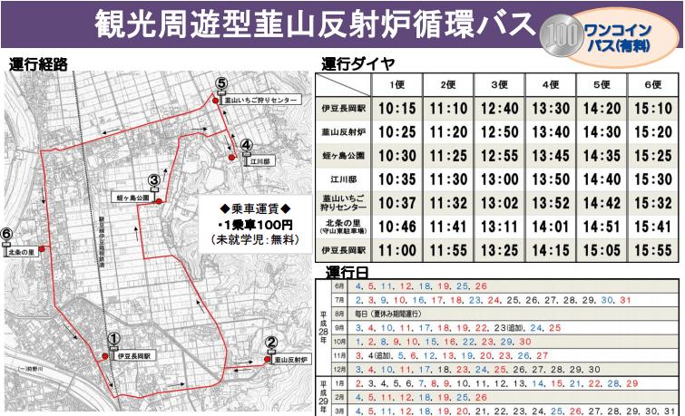 韮山反射炉循環バス