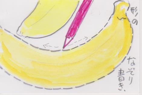 バナナをなぞり書き