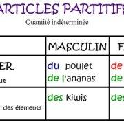 los partitivos en francés