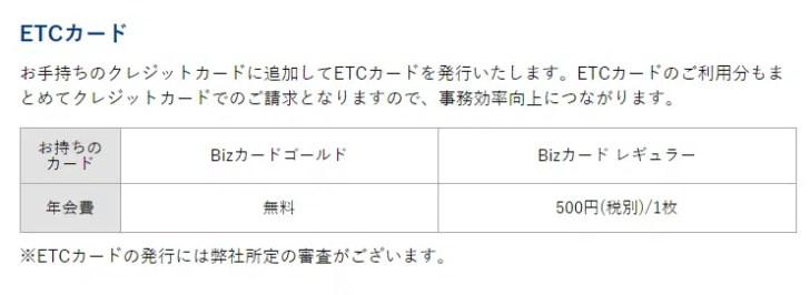 3位.NTTファイナンス Bizカード レギュラー