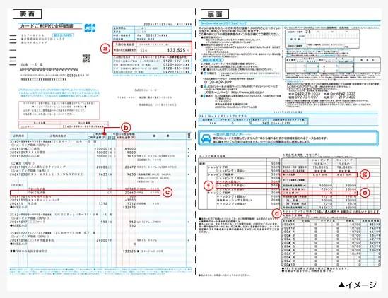 クレジットカード会社が利用者に交付する「請求明細書」