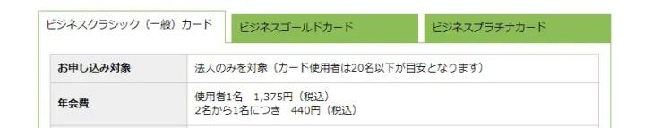三井住友ビジネスカード/クラシック(一般)カード