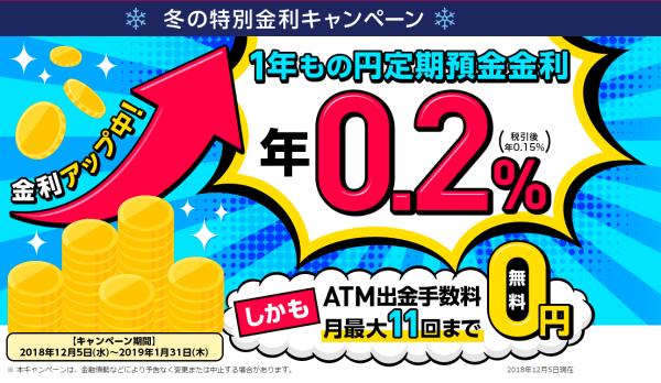じぶん銀行/冬の特別金利キャンペーン