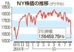 【バブル崩壊?】NYダウ530ドル急落!昨日が358ドル急落で2日で1000ドル近くに:上海株も4.3%安の大幅続落