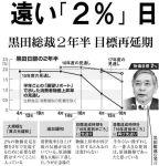 【批判多し】日銀黒田総裁、給与2年連続引き上げで3481万円。「腹黒バズーカ」発動の声も