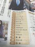 【日本のリアル②】男女平等指数:日本145ヵ国中101位であることが判明!女性活躍への道は遠く