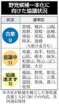 【野党共闘】参院選1人区。9選挙区で合意、11選挙区で協議、10選挙区で協議進まず