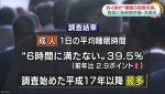 「日本人の4割が睡眠時間6時間以下なんて、、、、皆さん働きすぎ!!」⇒厚労省「睡眠時間の十分な確保に必要な施策を検討したい」