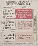 【また隠ぺい】安倍政権が隠していた籠池氏から昭恵氏への「要望手紙」を共産党が暴露!例のFAXはこの「手紙」への回答