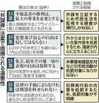 2017/04/24(月)プチニュース「北朝鮮危機?茶番?」「最年少プロ棋士・藤井聡太四段、羽生善治三冠に勝利!」など