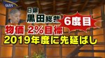 【アベノミクス大失敗】日銀が6回目(計4年以上)の「物価上昇率2%達成時期」先送りを表明!