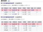 【北海道9区】希望・山岡達丸候補と自民・堀井学候補がしのぎを削り合う展開に!【比例は共産】