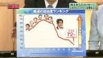 【世界の見方】国連人権理事会で「萎縮していると指摘される日本の報道の自由」を欧州などの数カ国が取り上げる可能性