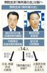 【朗報!】「無所属の会」が分裂へ! 「希民新党」へは3人ほどしか参加しない見込み