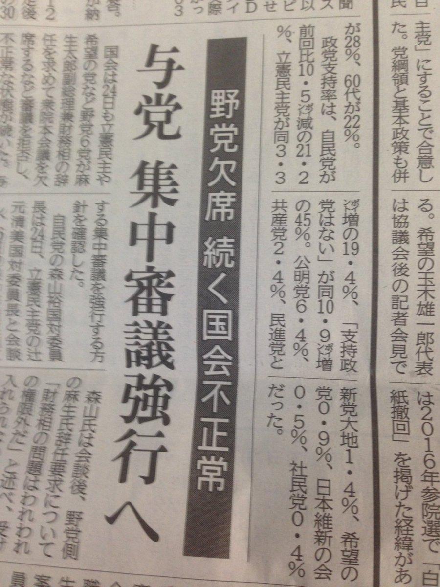 【衝撃】北海道で自民党の支持率が暴落!わずか2週間で10.5ポイントダウン!自民(21.2%)と立憲(19.4%)の支持率が拮抗!