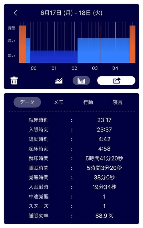 2019-06-18の睡眠データ
