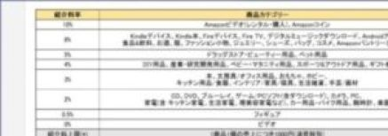 2017y12m24d_205953866 私が月20万円サイトアフィリエイトで稼いでいる広告主の種類