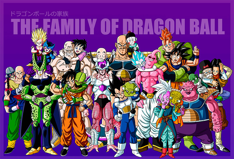 Personajes de Dragon Ball