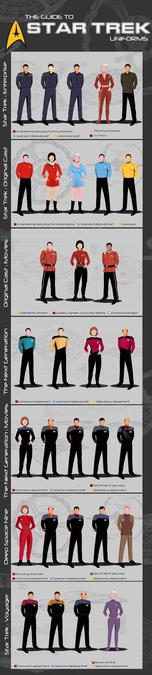 infografia-star-trek-uniformes-serie