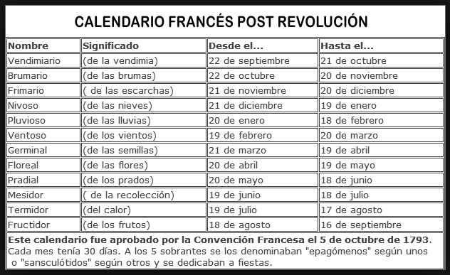 Revolución francesa en el cine