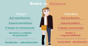 estereotipos de género