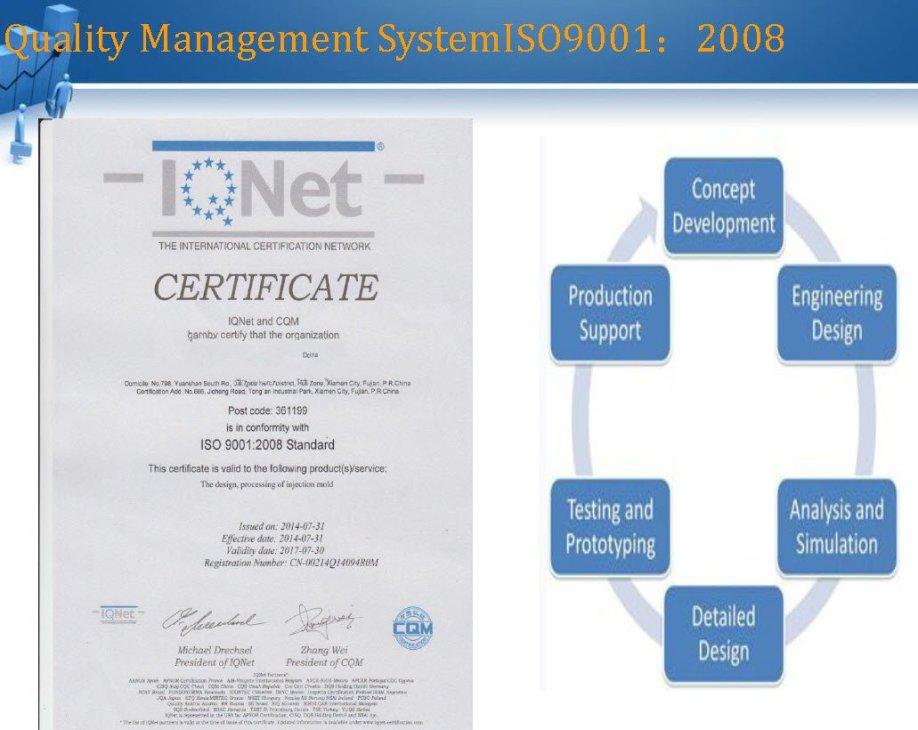 Kvalitetsstyrings system